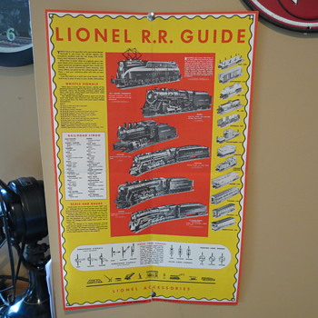 Lionel Rare (Lionel R.R. guide poster) - Model Trains