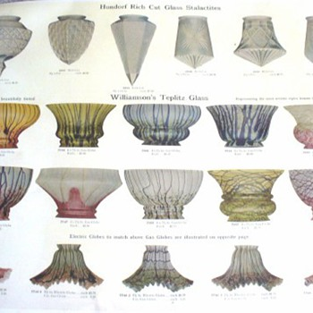 Williamson's Teplitz Glass Catalogue - Lamps