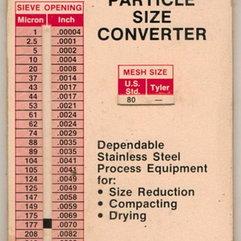 Fitz Mill Particle Size Converter (Calculator)
