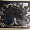 NASA Apollo Missions Retirement Poster
