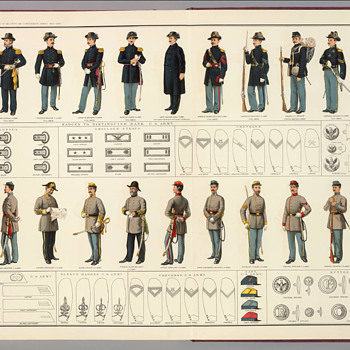 U.S.Civil War Union & Confederate Uniforms - Military and Wartime