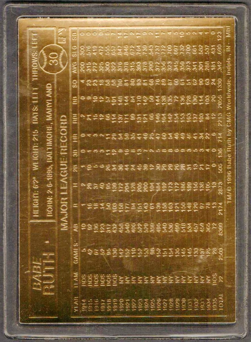 1996 Babe Ruth Gold Card Collectors Weekly