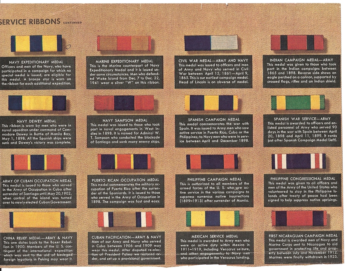 Military Decorations and Awards Chart   Collectors Weekly