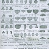 Catalog of Glass Shades from ELETTRA 1928 - MILANO