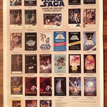 Empire Strikes Back poster - Posters and Prints