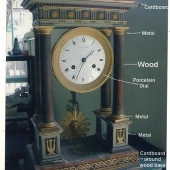 The Clock that belonged to Josephine  Nepolean