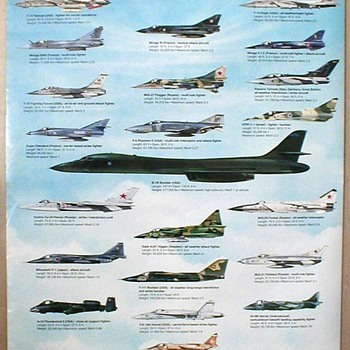 1993 - Military Aircraft (World) Poster