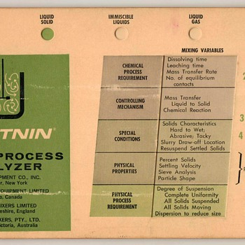 1962 - Tank Volume Calculator Slide-Chart - Office