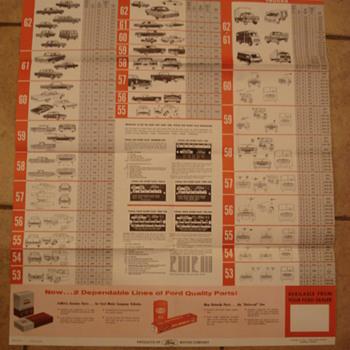 FORDMODEL ENGINE IDENTIFICATION GUIDE
