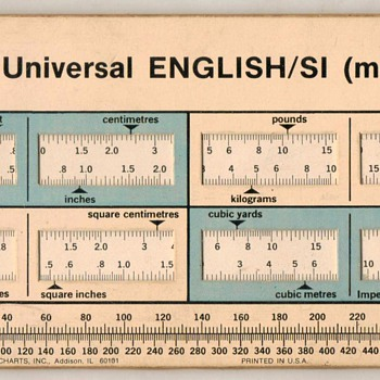 1976 - English / Metric Datalizer Slide Chart - Office