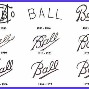 Ball Jars Logo Reference - Bottles