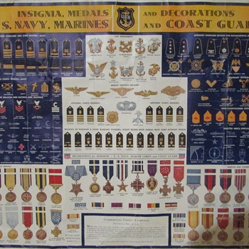 My favourite wall poster of 1943 U.S.Coast Guard, U.S.Marine Corps & U.S.Navy Insignia, Medals & Decorations - Military and Wartime
