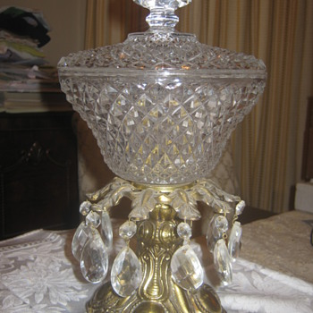 Vintage or Not ? Reproduction ? Candy dish ?? what category ??