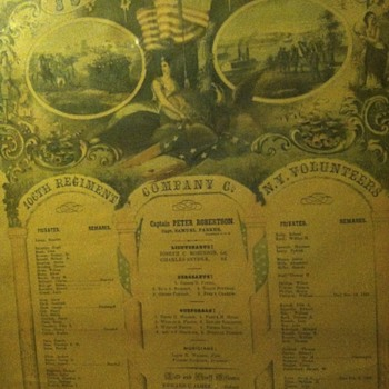 Civil war soldiers record - Military and Wartime