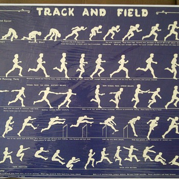 1966 Track and Field Instructional Posters - Posters and Prints