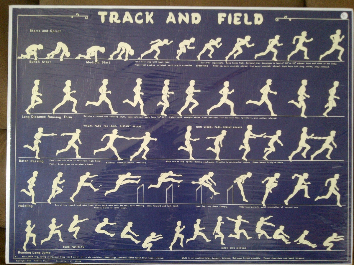 1966 Track and Field Instructional Posters | Collectors Weekly