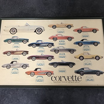 The real McCoy Corvette poster  - Classic Cars