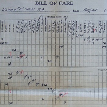 "Battery ""A"", 541st Field Artillery, 1940 Bill of Fare & Daily Stock Report - Military and Wartime"