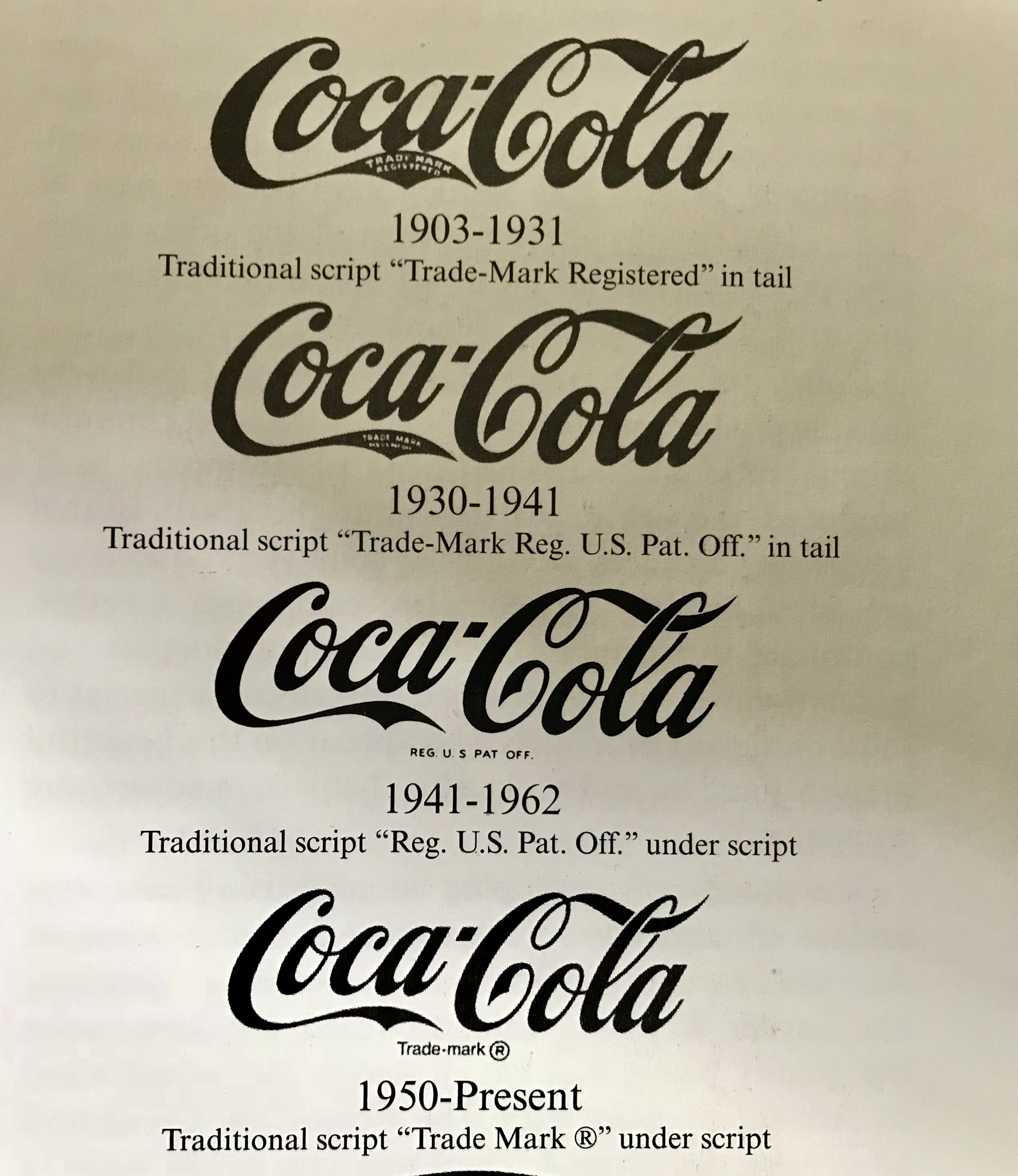 Coca Cola Script Trademark from 1903 on  How to identify the