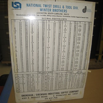 National Twist Drill Tap Drill Decimal Chart/Sign - Advertising