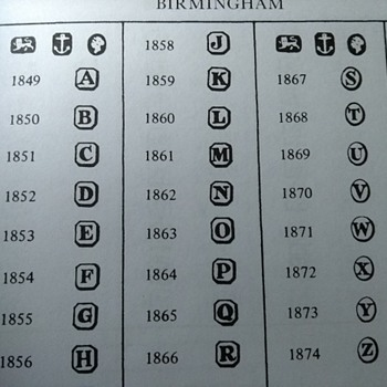 BIRMINGHAM English hallmarks WJ - Costume Jewelry