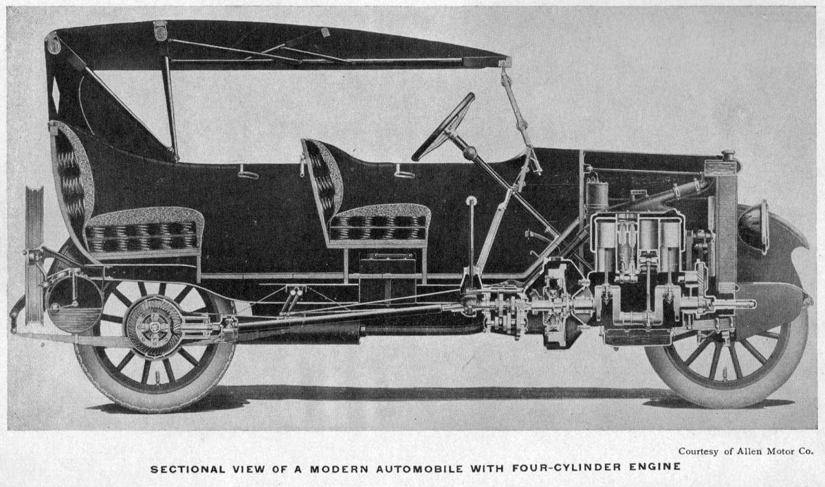 1918 - Putnam\'s Automobile Handbook | Collectors Weekly