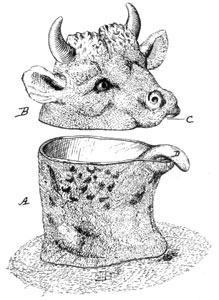 "ILLUSTRATION VI: A Covered Mustard Cup: This was patented July 17, 1888 and the specifications describe it as the ""head and neck of a bovine…the head being detached from the neck portion."""