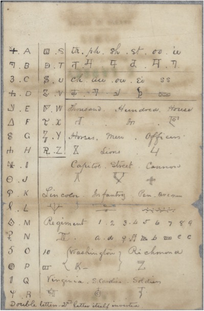 "Rose Greenhow's cipher. (From ""Liar, Temptress, Soldier, Spy"")"
