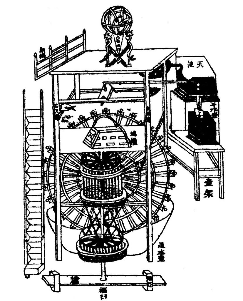 Medieval Chinese engineer Su Song designed this escapement for his famous astronomical clock tower that included jacquemart-type figures to announce the hours. (Via WikiCommons)